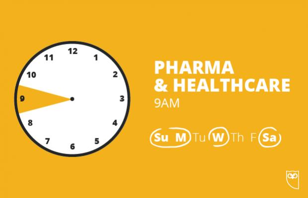 healthcare-posting-best time