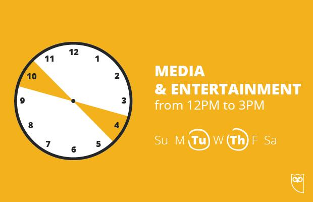 media-instagram-posting-time