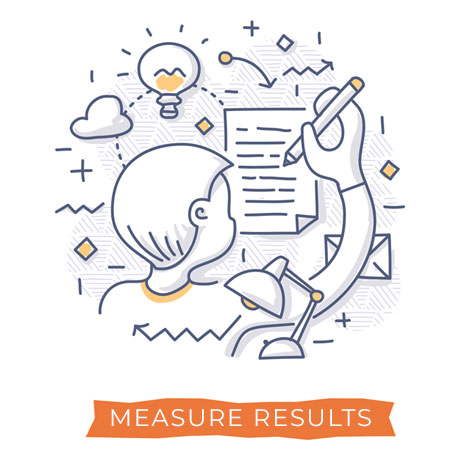 How to Leverage Content to Establish your Brand measure 6