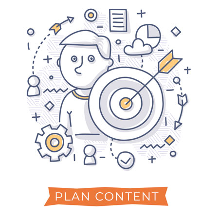How to Leverage Content to Establish your Brand plan 3